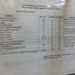 instrukcija-katilas-platinumbio