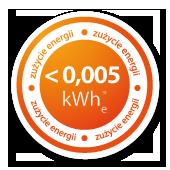 KOSTRZEWA Znak zużycia energii elektrycznej